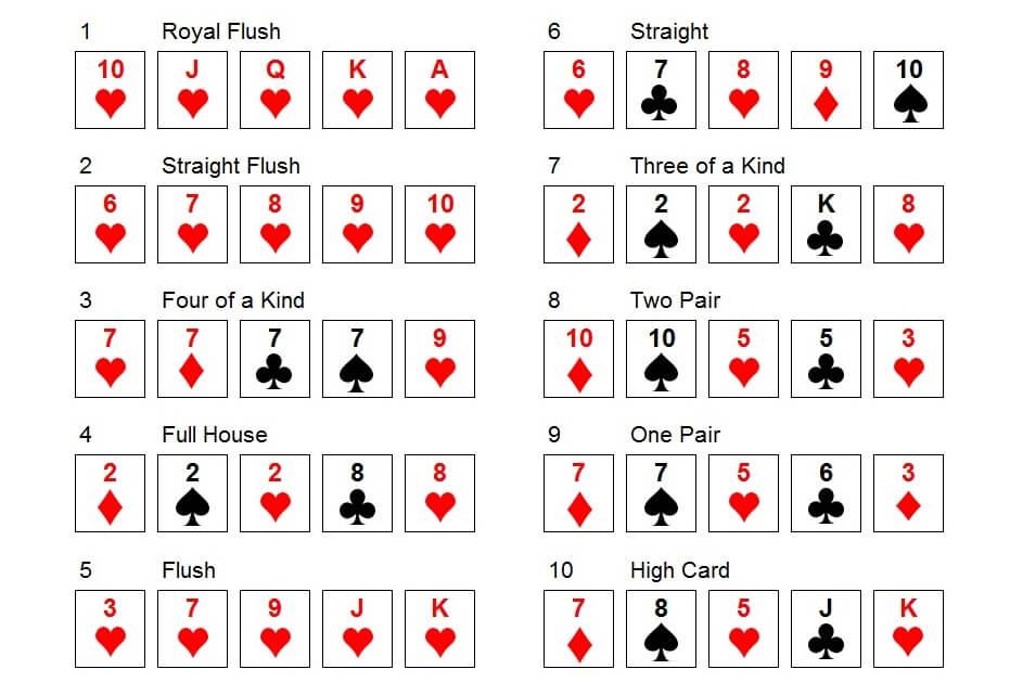 Jetbahis Poker El Sıralama Tablosu
